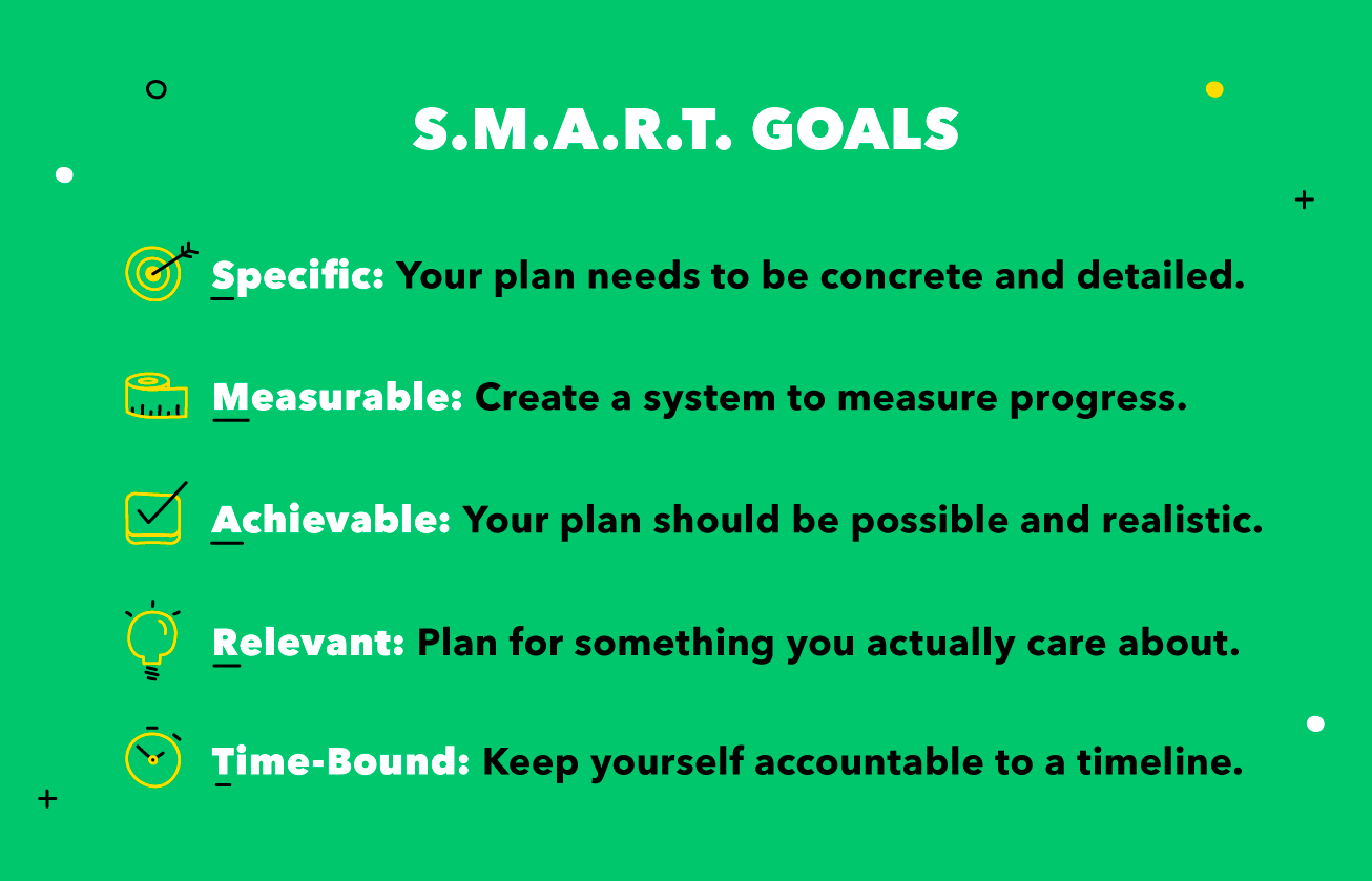 SMART goals are specific, measurable, achievable, relevant, and time-bound.