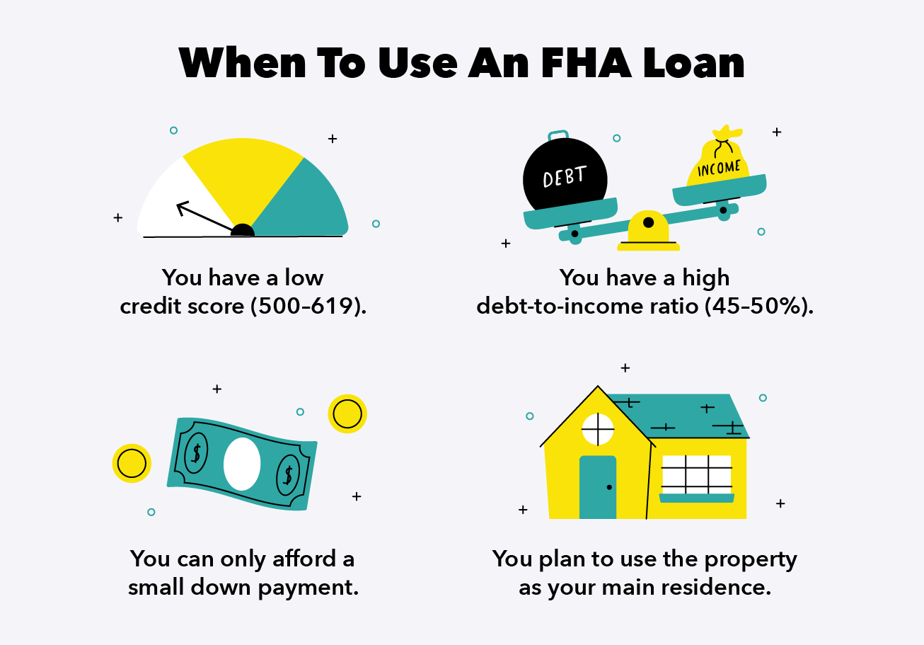 When To Use an FHA Loan